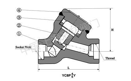 上海冠环阀门厂锻钢止回阀常见几种结构图